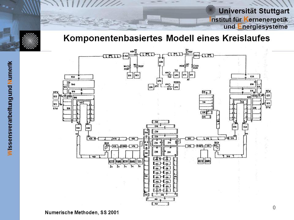 Universität Stuttgart Wissensverarbeitung und Numerik I nstitut für K ernenergetik und E nergiesysteme Numerische Methoden, SS 2001 10 Komponentenbasiertes Modell eines Kreislaufes