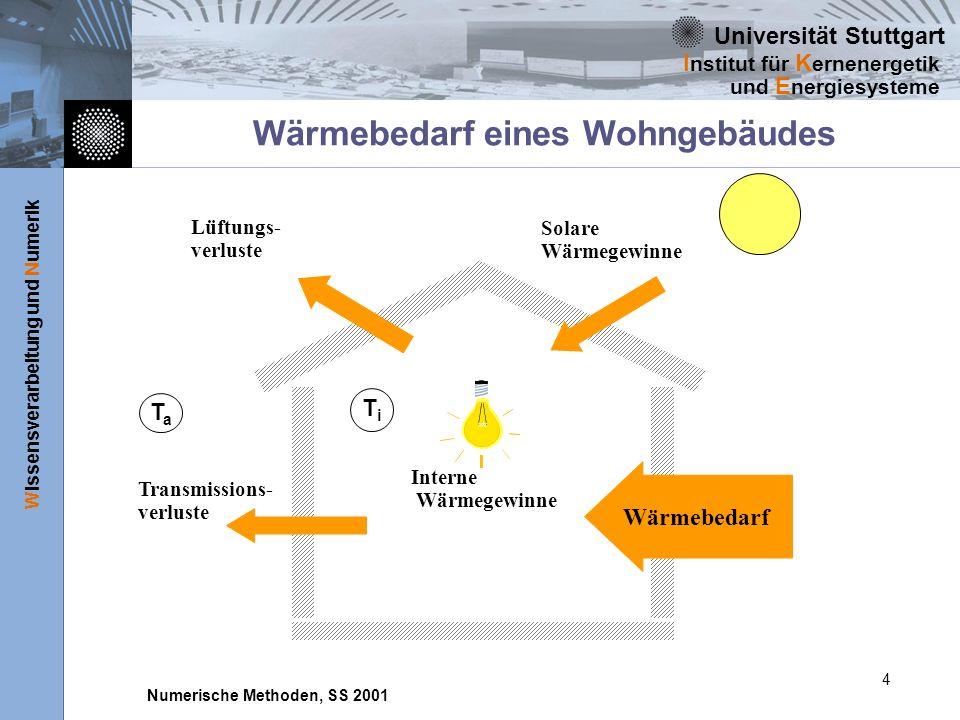 Universität Stuttgart Wissensverarbeitung und Numerik I nstitut für K ernenergetik und E nergiesysteme Numerische Methoden, SS 2001 4 Wärmebedarf eines Wohngebäudes TaTa Transmissions- verluste Solare Wärmegewinne Lüftungs- verluste TiTi Interne Wärmegewinne Wärmebedarf