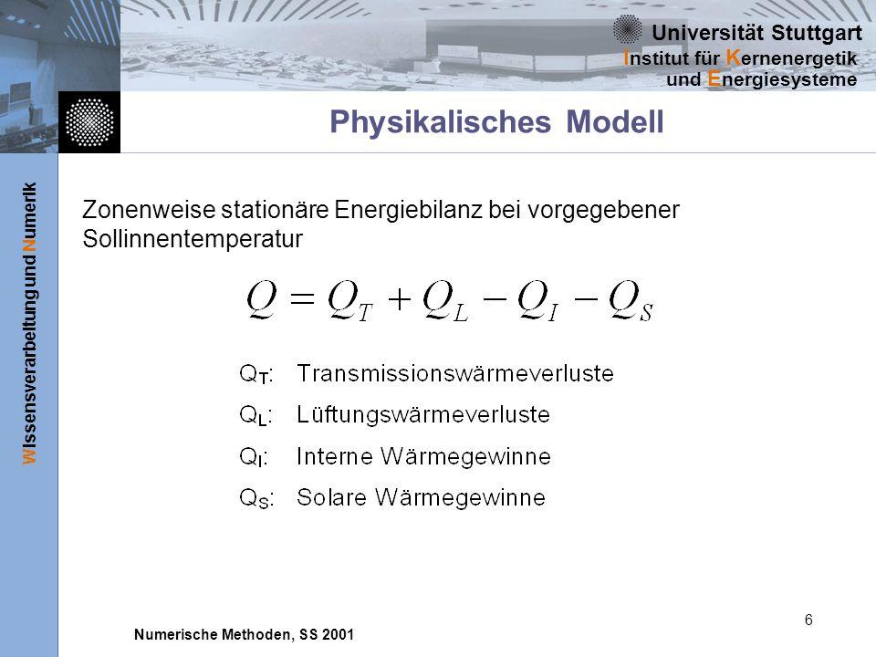 Universität Stuttgart Wissensverarbeitung und Numerik I nstitut für K ernenergetik und E nergiesysteme Numerische Methoden, SS 2001 6 Physikalisches Modell Zonenweise stationäre Energiebilanz bei vorgegebener Sollinnentemperatur