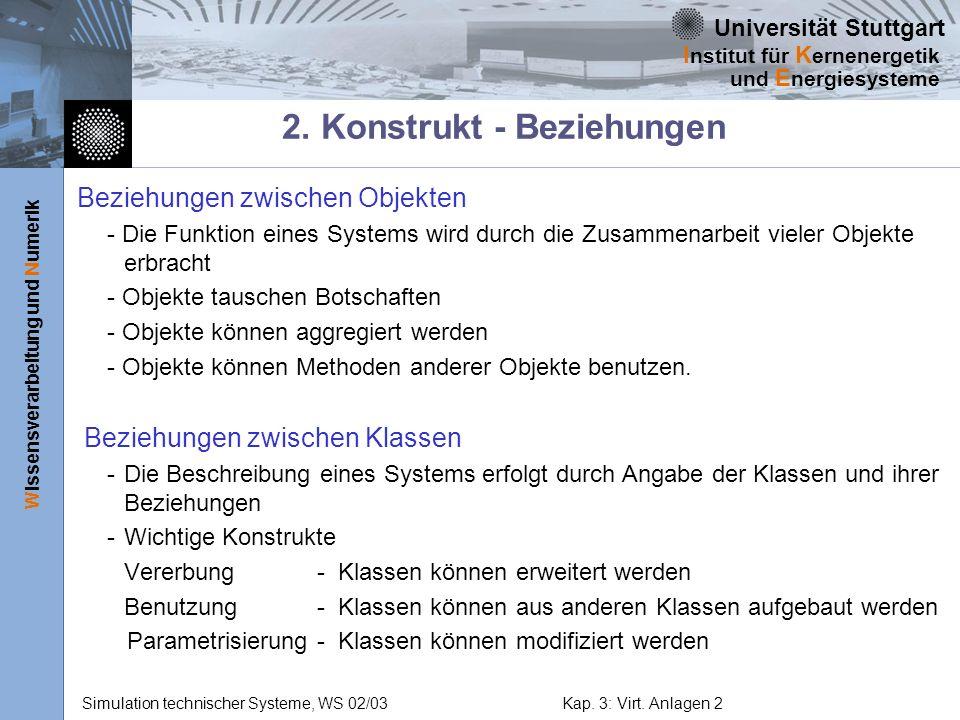 Universität Stuttgart Wissensverarbeitung und Numerik I nstitut für K ernenergetik und E nergiesysteme Simulation technischer Systeme, WS 02/03Kap. 3: