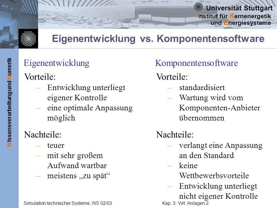 Universität Stuttgart Wissensverarbeitung und Numerik I nstitut für K ernenergetik und E nergiesysteme Simulation technischer Systeme, WS 02/03Kap.