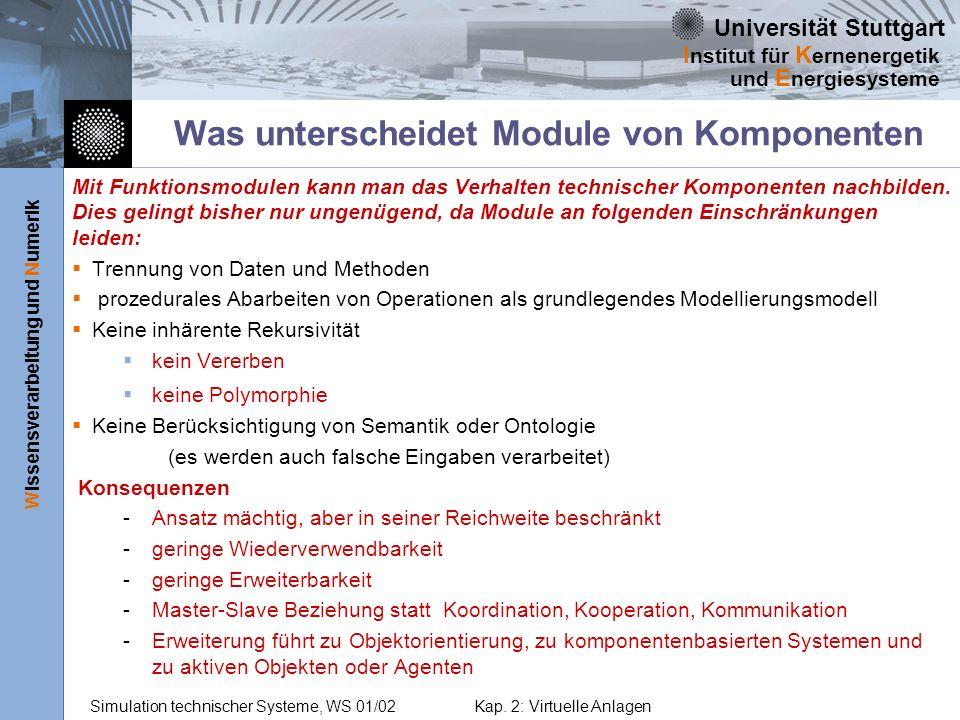 Universität Stuttgart Wissensverarbeitung und Numerik I nstitut für K ernenergetik und E nergiesysteme Simulation technischer Systeme, WS 01/02Kap. 2: