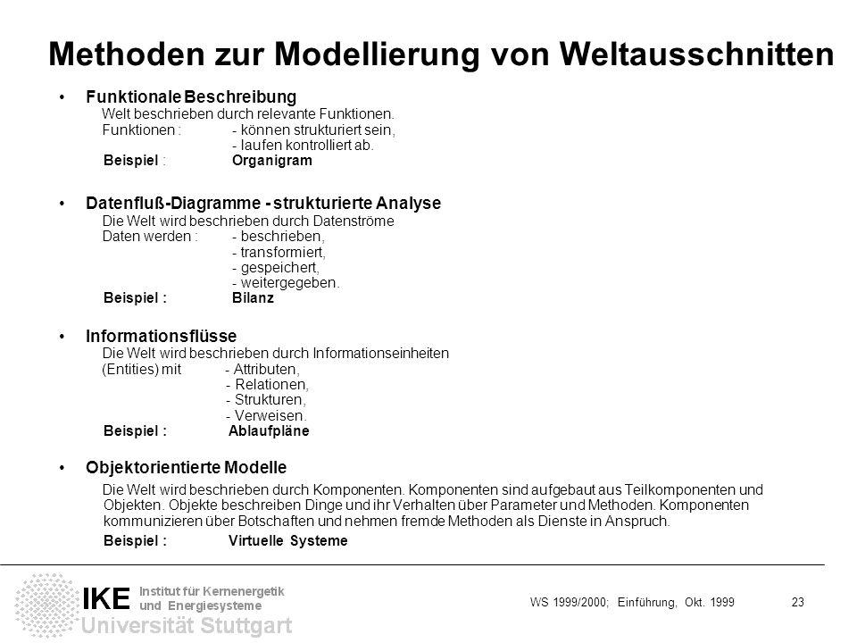 WS 1999/2000; Einführung, Okt. 1999 23 Methoden zur Modellierung von Weltausschnitten Funktionale Beschreibung Welt beschrieben durch relevante Funkti