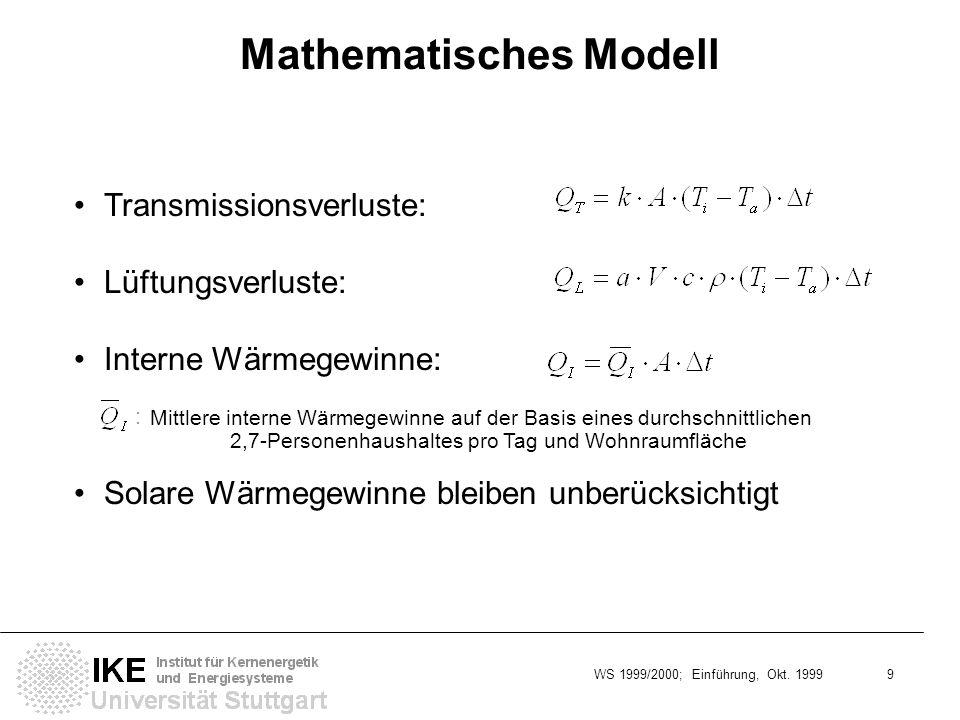 WS 1999/2000; Einführung, Okt. 1999 9 Mathematisches Modell Transmissionsverluste: Lüftungsverluste: Interne Wärmegewinne: Solare Wärmegewinne bleiben