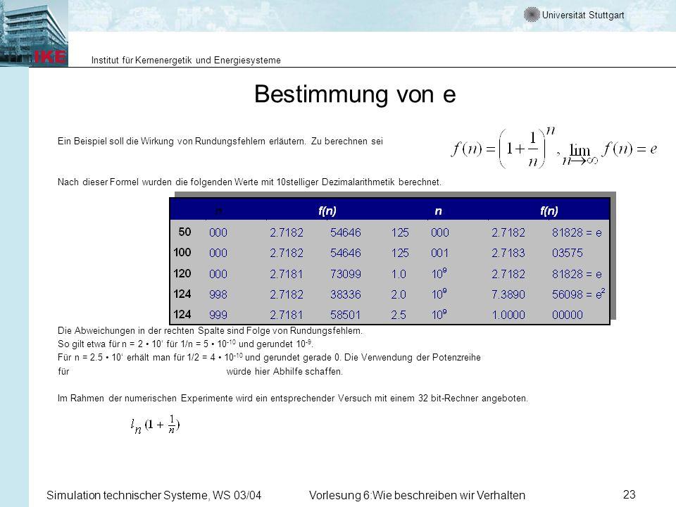 Universität Stuttgart Institut für Kernenergetik und Energiesysteme Simulation technischer Systeme, WS 03/04Vorlesung 6:Wie beschreiben wir Verhalten23 Bestimmung von e Ein Beispiel soll die Wirkung von Rundungsfehlern erläutern.