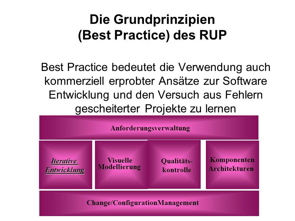 Die Grundprinzipien (Best Practice) des RUP Best Practice bedeutet die Verwendung auch kommerziell erprobter Ansätze zur Software Entwicklung und den