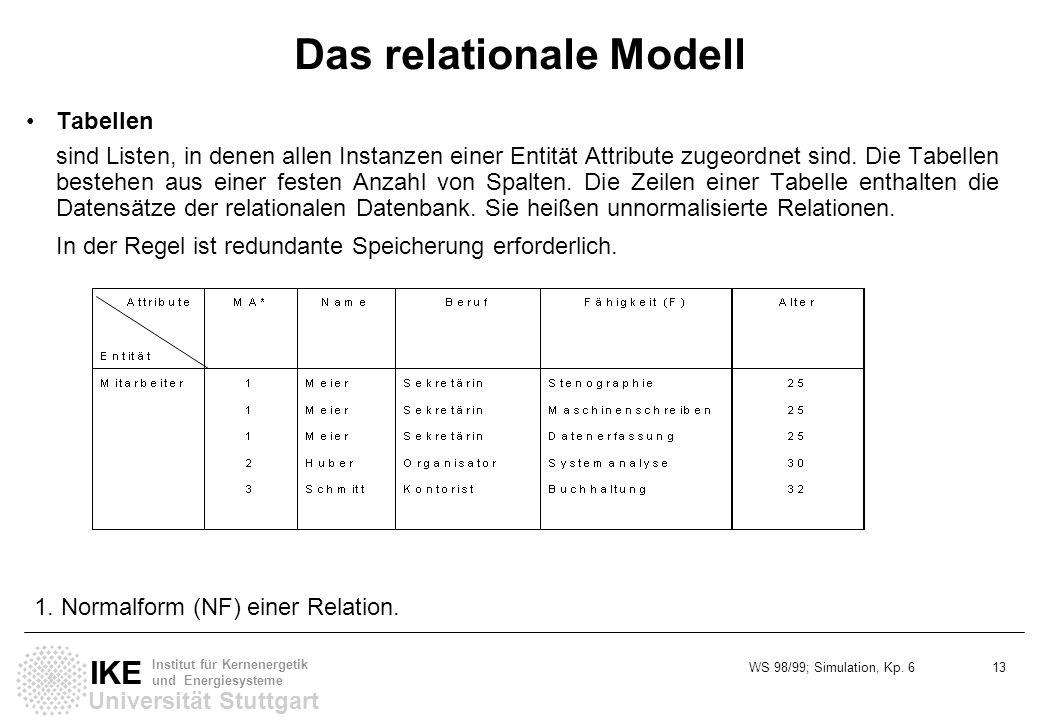 WS 98/99; Simulation, Kp. 6 13 Universität Stuttgart IKE Institut für Kernenergetik und Energiesysteme Das relationale Modell Tabellen sind Listen, in
