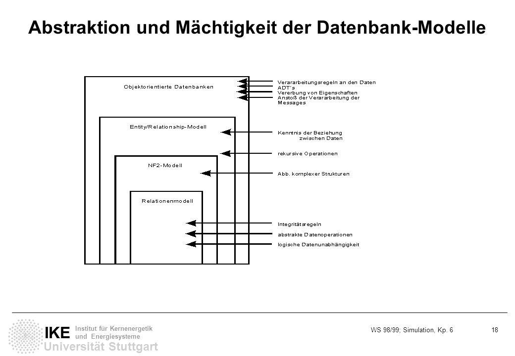 WS 98/99; Simulation, Kp. 6 18 Universität Stuttgart IKE Institut für Kernenergetik und Energiesysteme Abstraktion und Mächtigkeit der Datenbank-Model