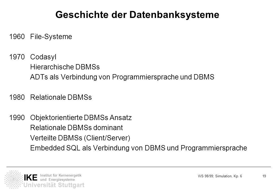 WS 98/99; Simulation, Kp. 6 19 Universität Stuttgart IKE Institut für Kernenergetik und Energiesysteme Geschichte der Datenbanksysteme 1960File-System