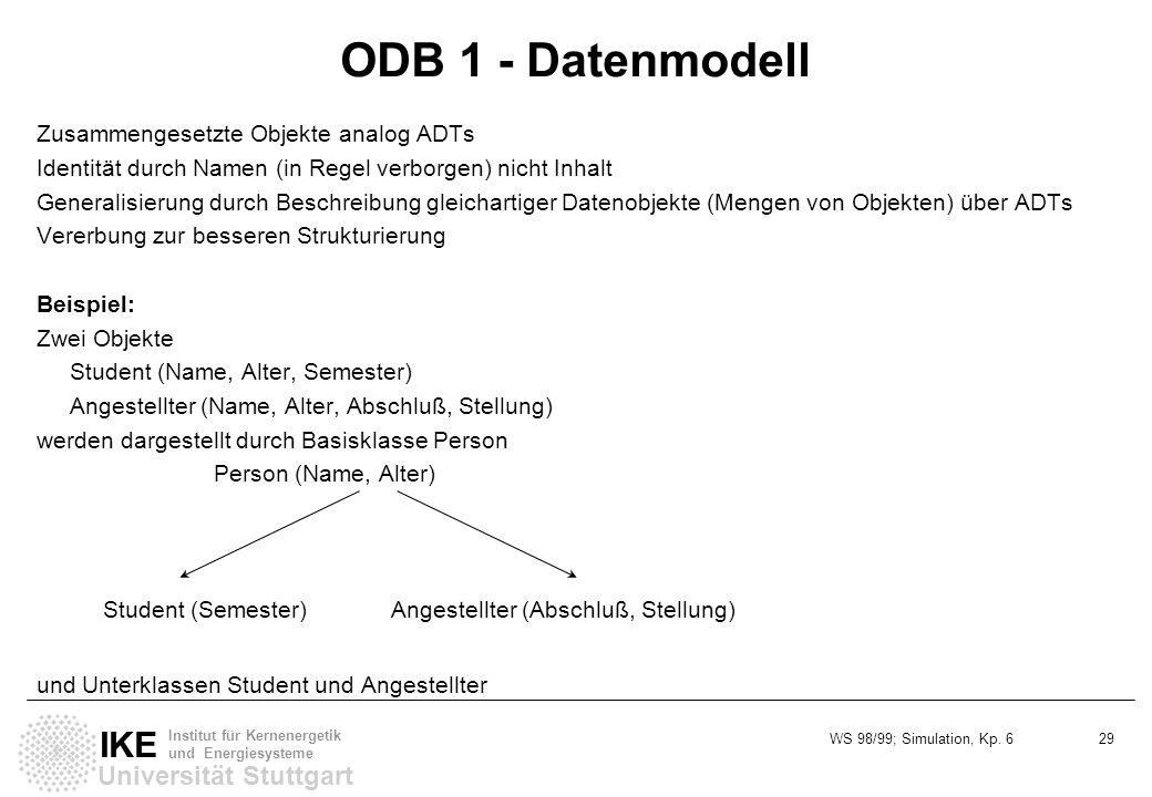 WS 98/99; Simulation, Kp. 6 29 Universität Stuttgart IKE Institut für Kernenergetik und Energiesysteme ODB 1 - Datenmodell Zusammengesetzte Objekte an