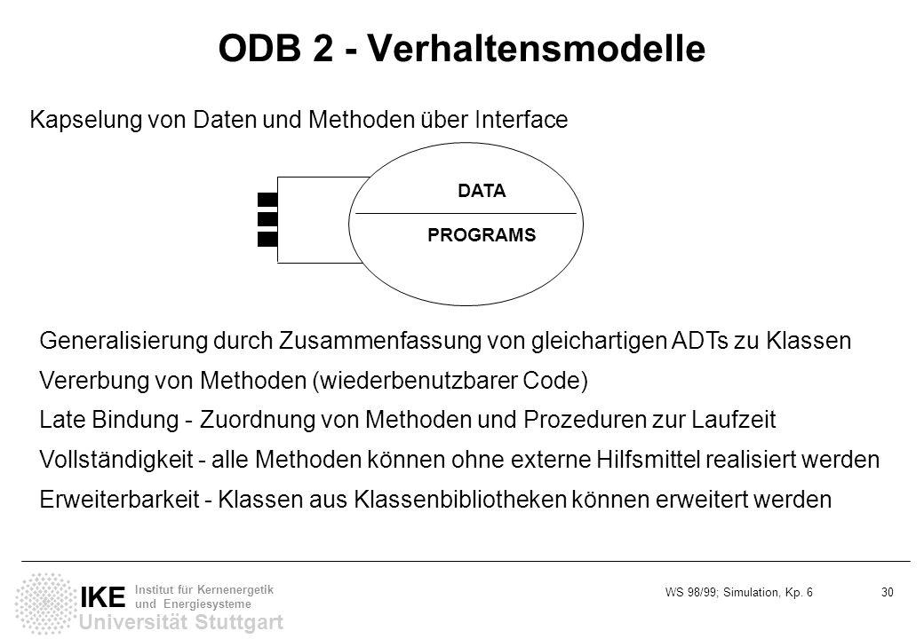 WS 98/99; Simulation, Kp. 6 30 Universität Stuttgart IKE Institut für Kernenergetik und Energiesysteme ODB 2 - Verhaltensmodelle Kapselung von Daten u
