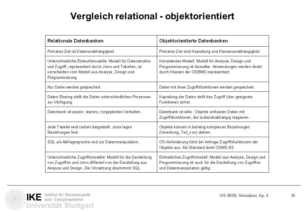 WS 98/99; Simulation, Kp. 6 36 Universität Stuttgart IKE Institut für Kernenergetik und Energiesysteme Vergleich relational - objektorientiert