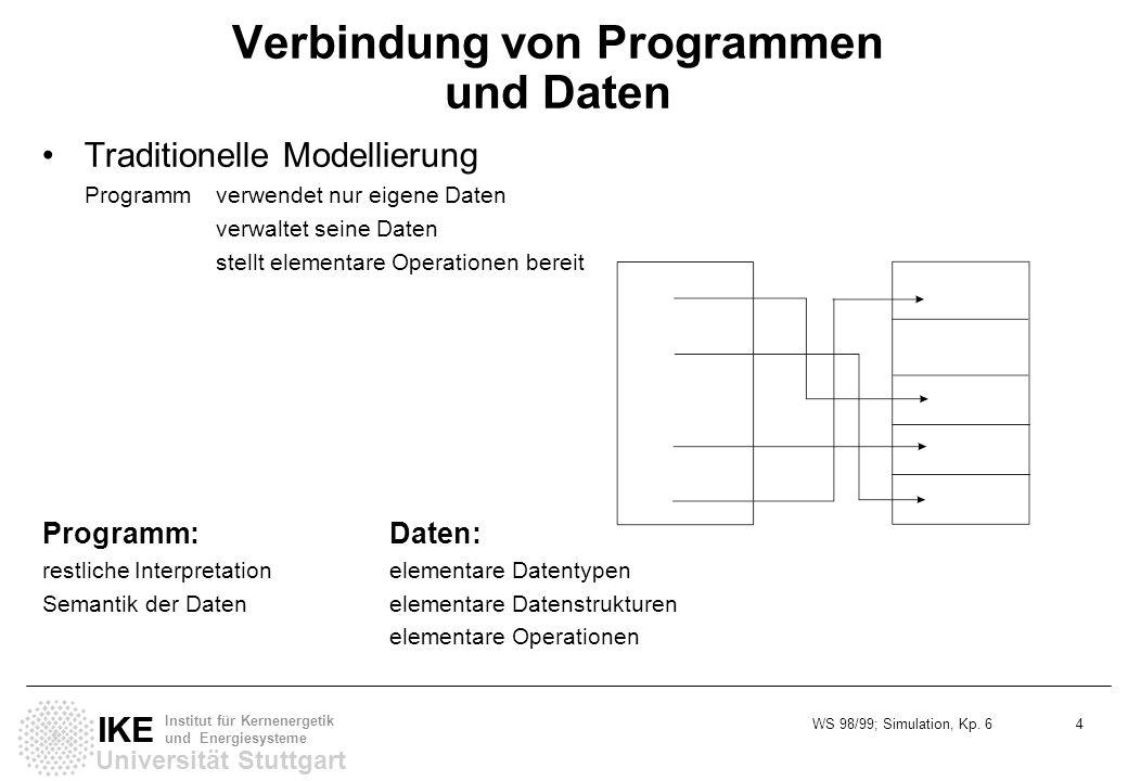 WS 98/99; Simulation, Kp. 6 4 Universität Stuttgart IKE Institut für Kernenergetik und Energiesysteme Verbindung von Programmen und Daten Traditionell
