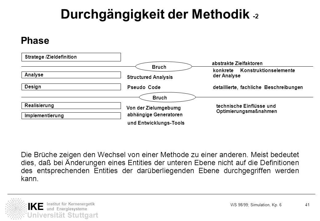 WS 98/99; Simulation, Kp. 6 41 Universität Stuttgart IKE Institut für Kernenergetik und Energiesysteme Durchgängigkeit der Methodik -2 Stratege /Zield