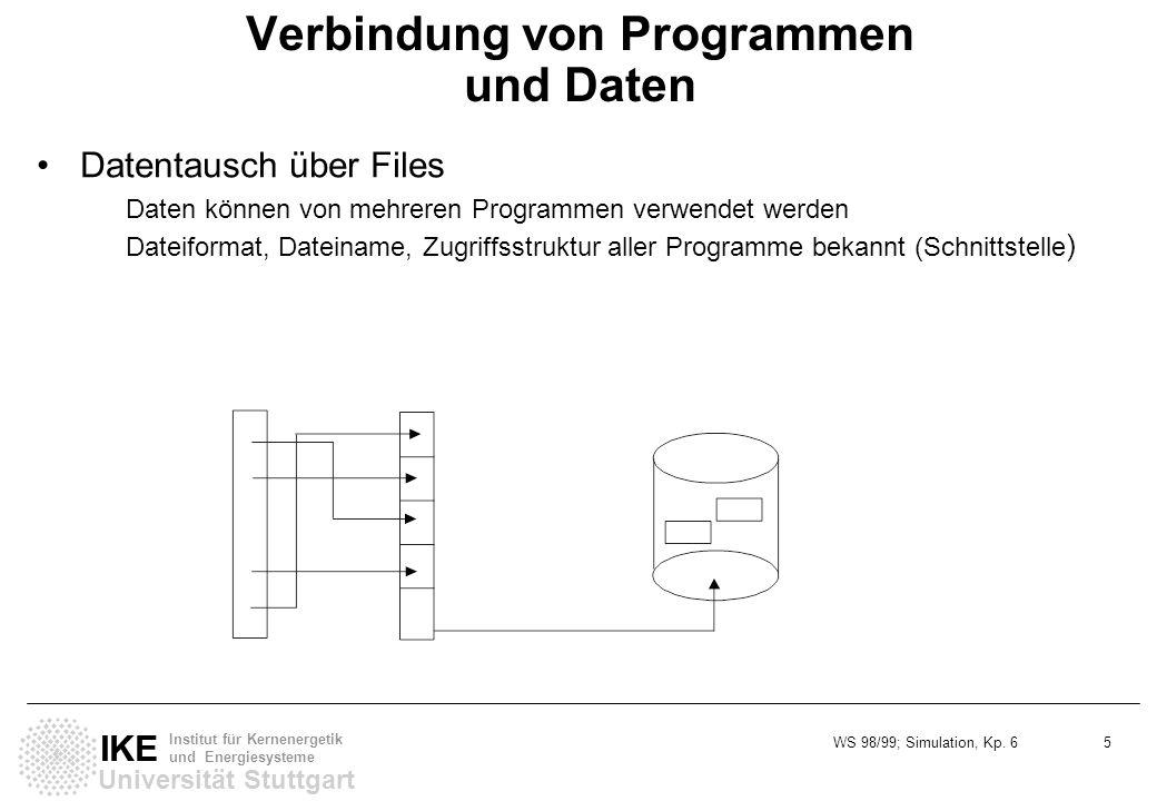 WS 98/99; Simulation, Kp. 6 5 Universität Stuttgart IKE Institut für Kernenergetik und Energiesysteme Verbindung von Programmen und Daten Datentausch