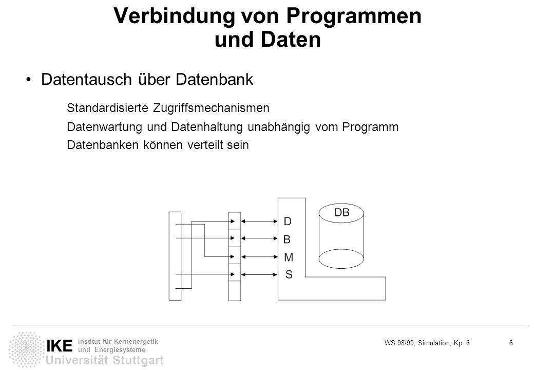 WS 98/99; Simulation, Kp. 6 6 Universität Stuttgart IKE Institut für Kernenergetik und Energiesysteme Verbindung von Programmen und Daten Datentausch