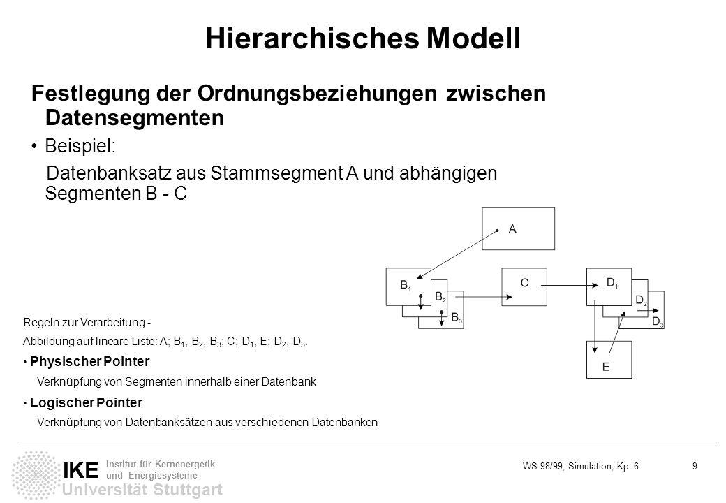 WS 98/99; Simulation, Kp. 6 9 Universität Stuttgart IKE Institut für Kernenergetik und Energiesysteme Hierarchisches Modell Festlegung der Ordnungsbez