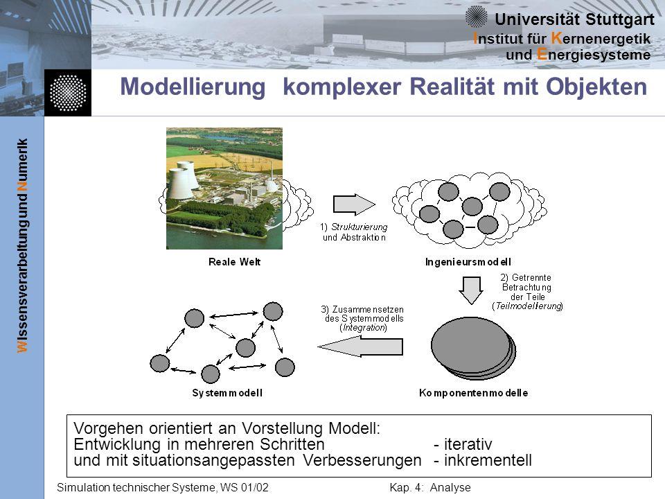 Universität Stuttgart Wissensverarbeitung und Numerik I nstitut für K ernenergetik und E nergiesysteme Simulation technischer Systeme, WS 01/02Kap. 4: