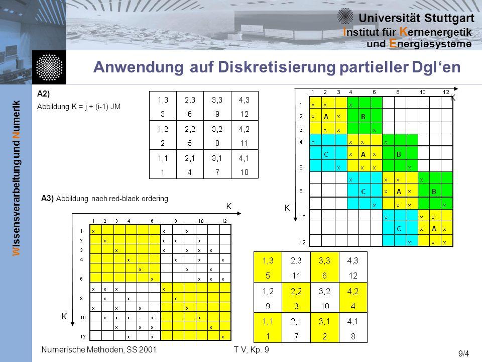Universität Stuttgart Wissensverarbeitung und Numerik I nstitut für K ernenergetik und E nergiesysteme Numerische Methoden, SS 2001T V, Kp. 9 9/4 Anwe