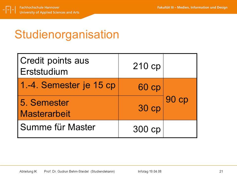Abteilung IK Prof. Dr. Gudrun Behm-Steidel(Studiendekanin)Infotag 19.04.08 21 Studienorganisation Credit points aus Erststudium 210 cp 1.-4. Semester