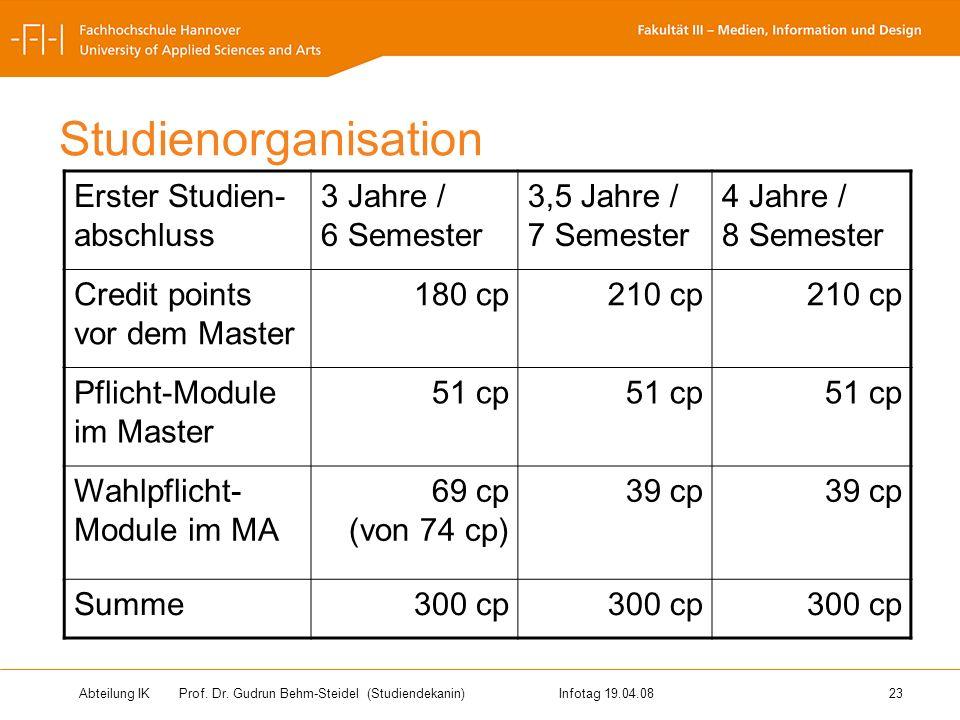 Abteilung IK Prof. Dr. Gudrun Behm-Steidel(Studiendekanin)Infotag 19.04.08 23 Studienorganisation Erster Studien- abschluss 3 Jahre / 6 Semester 3,5 J
