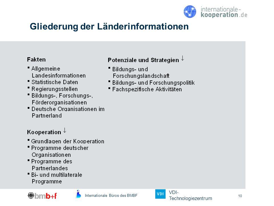 Internationale Büros des BMBF VDI- Technologiezentrum 10 Gliederung der Länderinformationen
