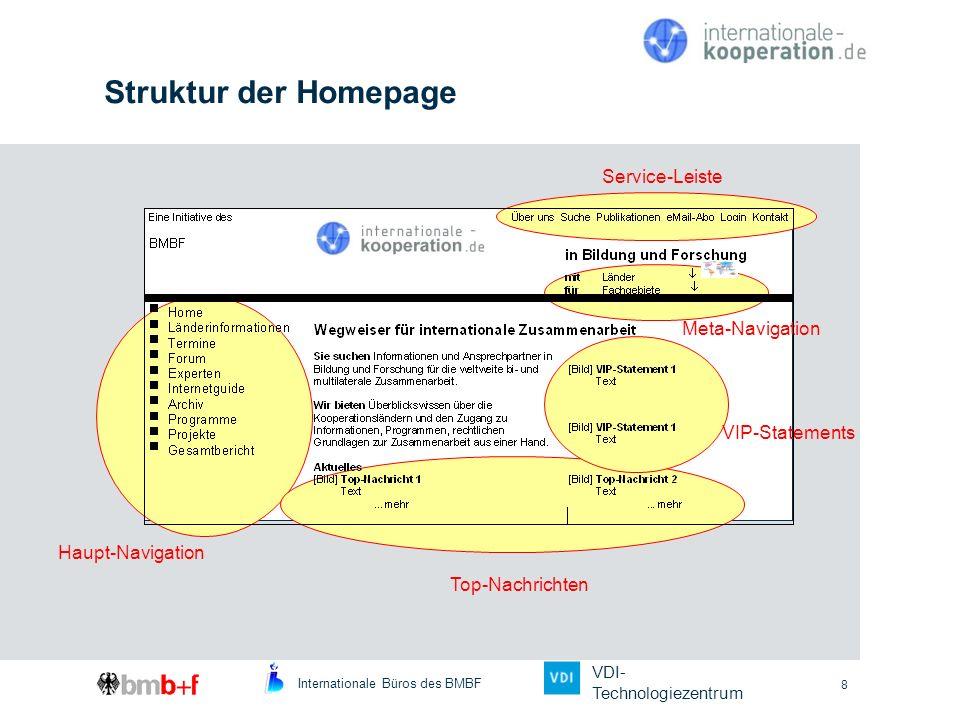 Internationale Büros des BMBF VDI- Technologiezentrum 8 Struktur der Homepage Top-Nachrichten Service-Leiste Meta-Navigation Haupt-Navigation VIP-Stat