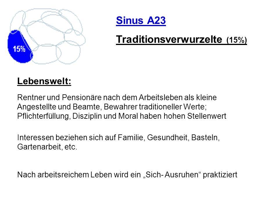 Sinus A23 Traditionsverwurzelte (15%) Rentner und Pensionäre nach dem Arbeitsleben als kleine Angestellte und Beamte, Bewahrer traditioneller Werte; P