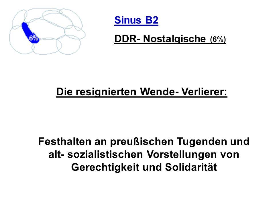 Sinus B2 DDR- Nostalgische (6%) Die resignierten Wende- Verlierer: Festhalten an preußischen Tugenden und alt- sozialistischen Vorstellungen von Gerec