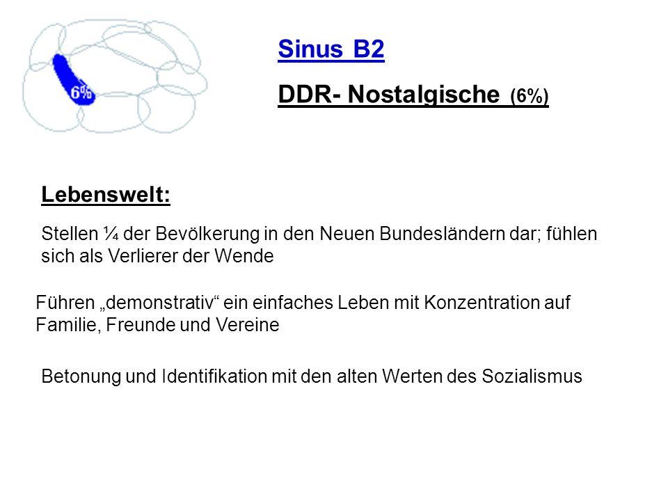 Sinus B2 DDR- Nostalgische (6%) Lebenswelt: Stellen ¼ der Bevölkerung in den Neuen Bundesländern dar; fühlen sich als Verlierer der Wende Führen demon
