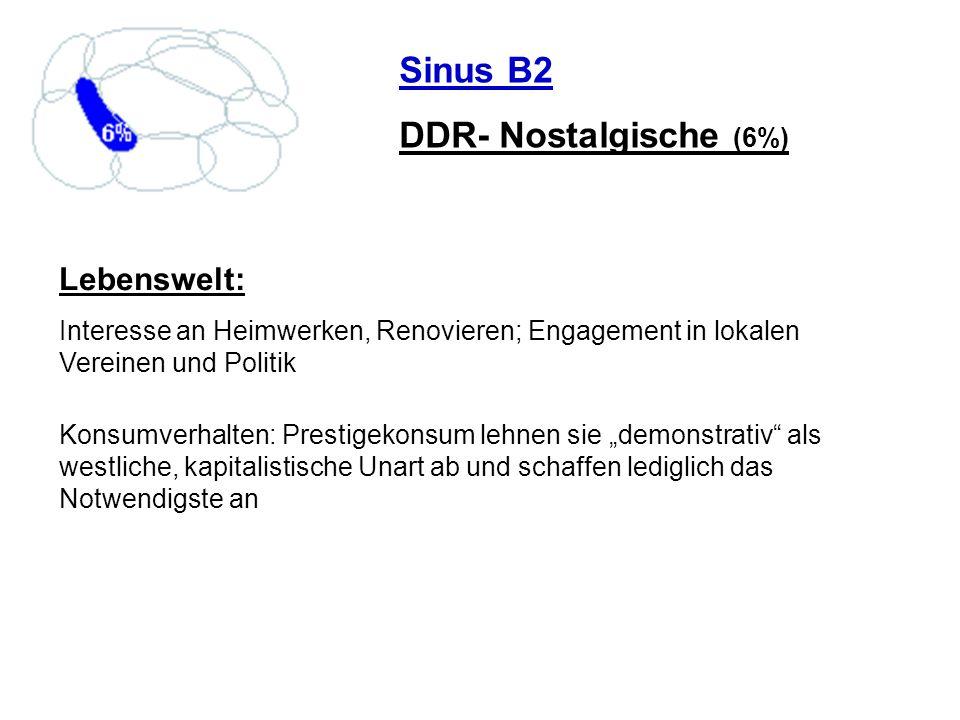 Sinus B2 DDR- Nostalgische (6%) Lebenswelt: Interesse an Heimwerken, Renovieren; Engagement in lokalen Vereinen und Politik Konsumverhalten: Prestigek