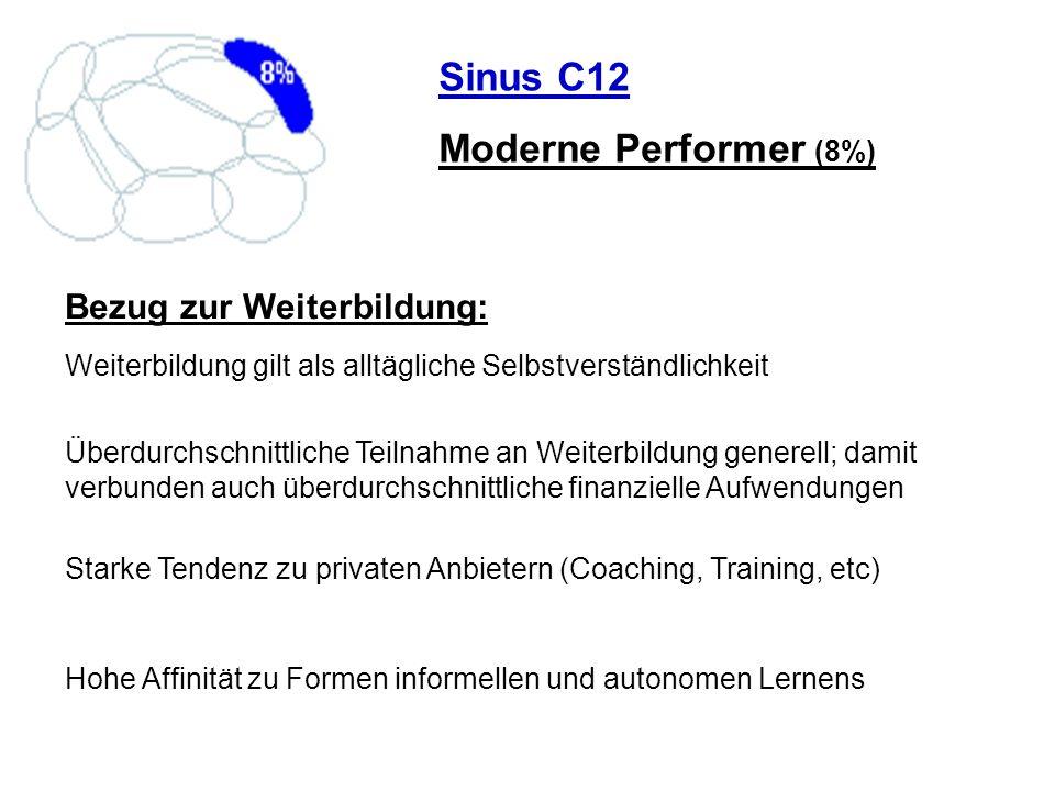 Sinus C12 Moderne Performer (8%) Bezug zur Weiterbildung: Überdurchschnittliche Teilnahme an Weiterbildung generell; damit verbunden auch überdurchsch