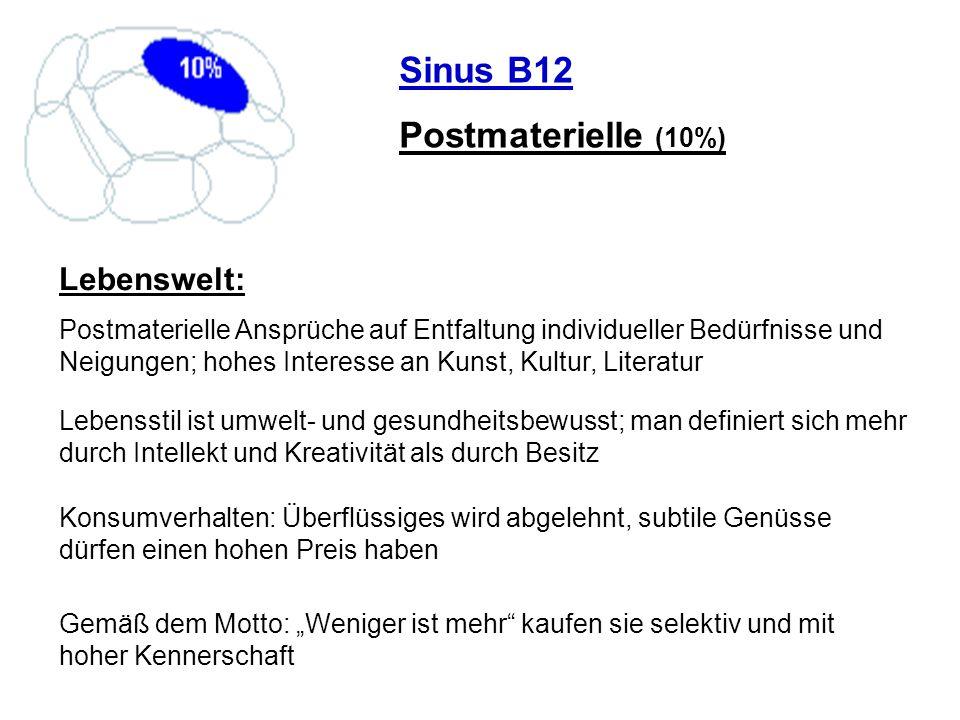 Sinus B12 Postmaterielle (10%) Lebenswelt: Postmaterielle Ansprüche auf Entfaltung individueller Bedürfnisse und Neigungen; hohes Interesse an Kunst,
