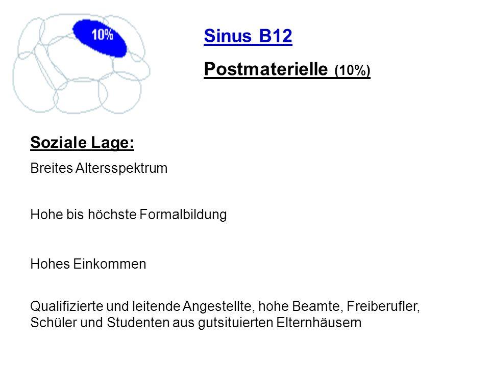Sinus B12 Postmaterielle (10%) Soziale Lage: Breites Altersspektrum Hohe bis höchste Formalbildung Hohes Einkommen Qualifizierte und leitende Angestel