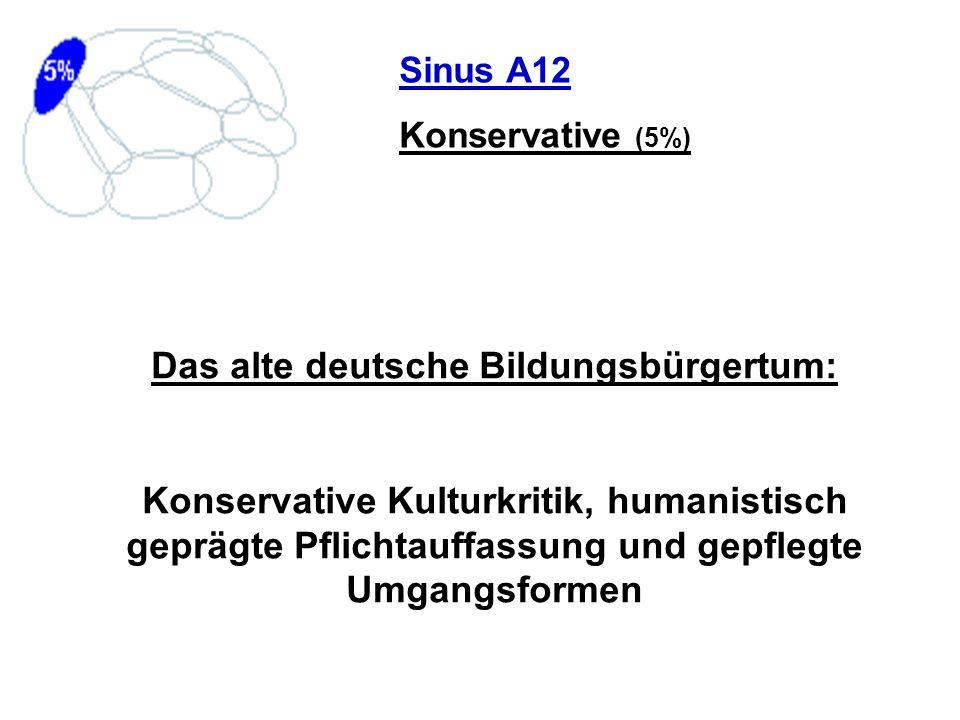Sinus A12 Konservative (5%) Das alte deutsche Bildungsbürgertum: Konservative Kulturkritik, humanistisch geprägte Pflichtauffassung und gepflegte Umga