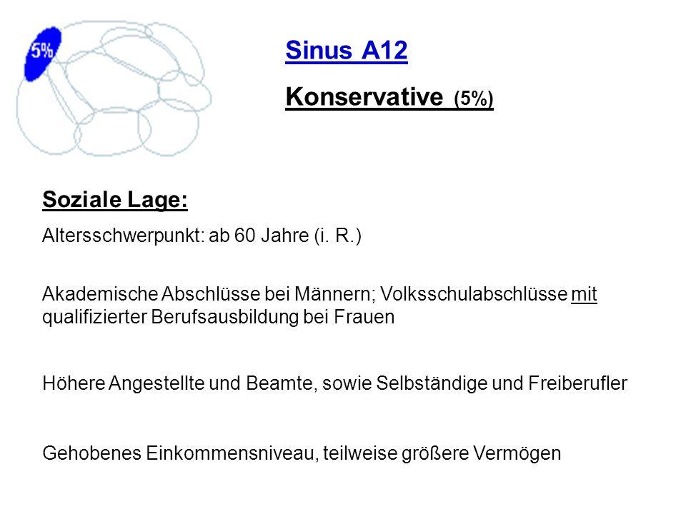 Sinus A12 Konservative (5%) Soziale Lage: Altersschwerpunkt: ab 60 Jahre (i. R.) Akademische Abschlüsse bei Männern; Volksschulabschlüsse mit qualifiz