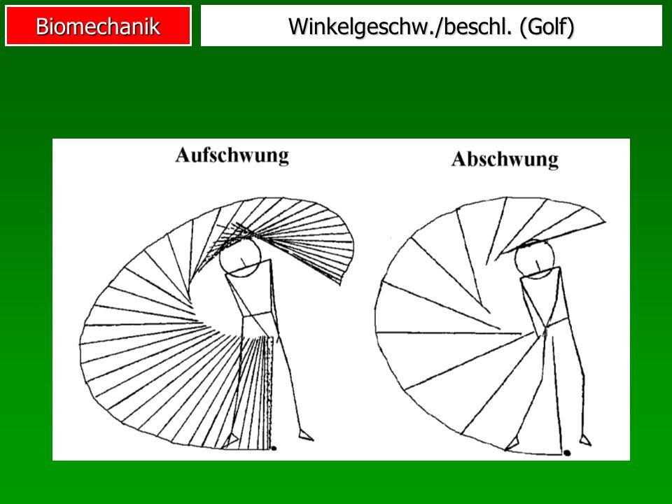 Biomechanik Winkelgeschw./beschl. (Golf)