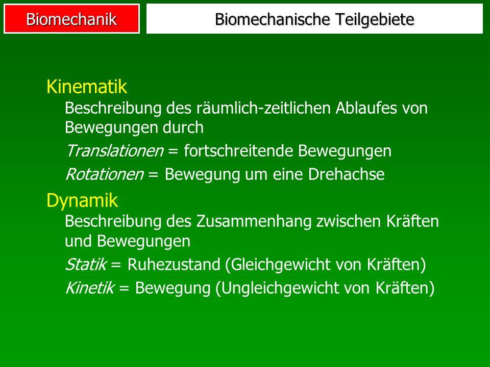 Biomechanik Kraft und Kraftstoß (Golf) Schlaglänge (Schräger Wurf)