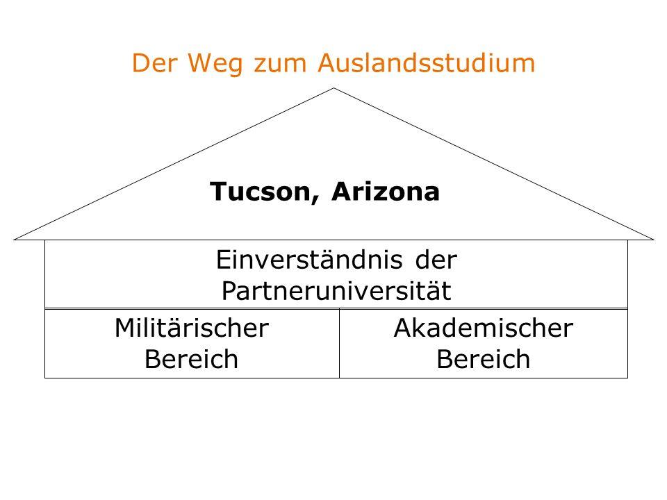 Der Weg zum Auslandsstudium Akademischer Bereich Einverständnis der Partneruniversität Militärischer Bereich Tucson, Arizona
