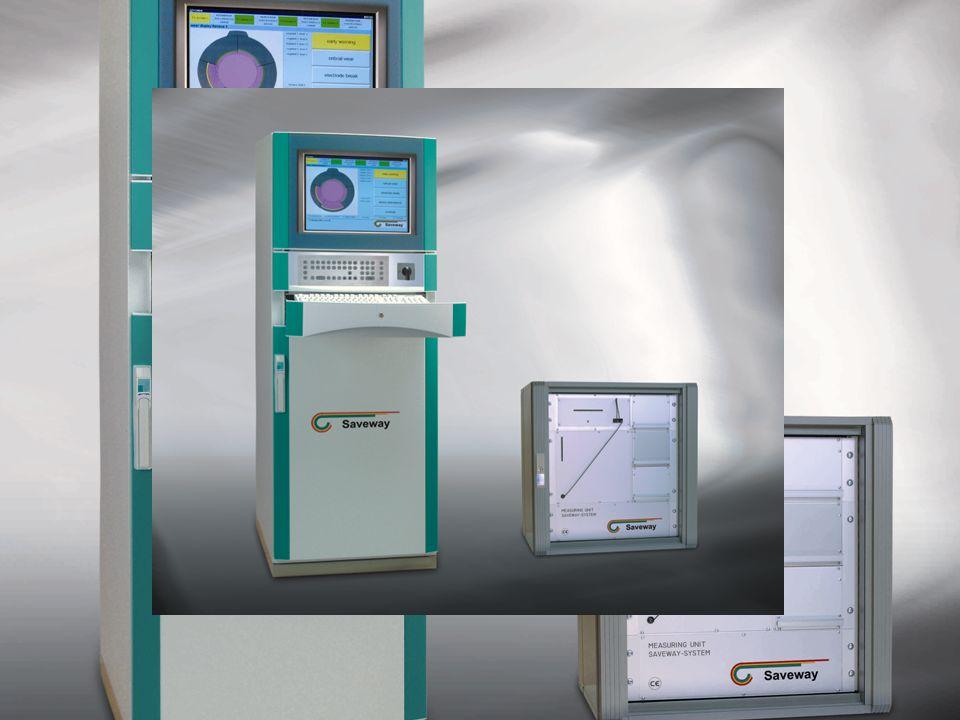 Deutscher Formermeister Bund e.V. Ortsverein Isselburg-Bocholt SAVEWAY-System III. Gerätegeneration / Steuerungs- und Visualisierungseinheit (links),