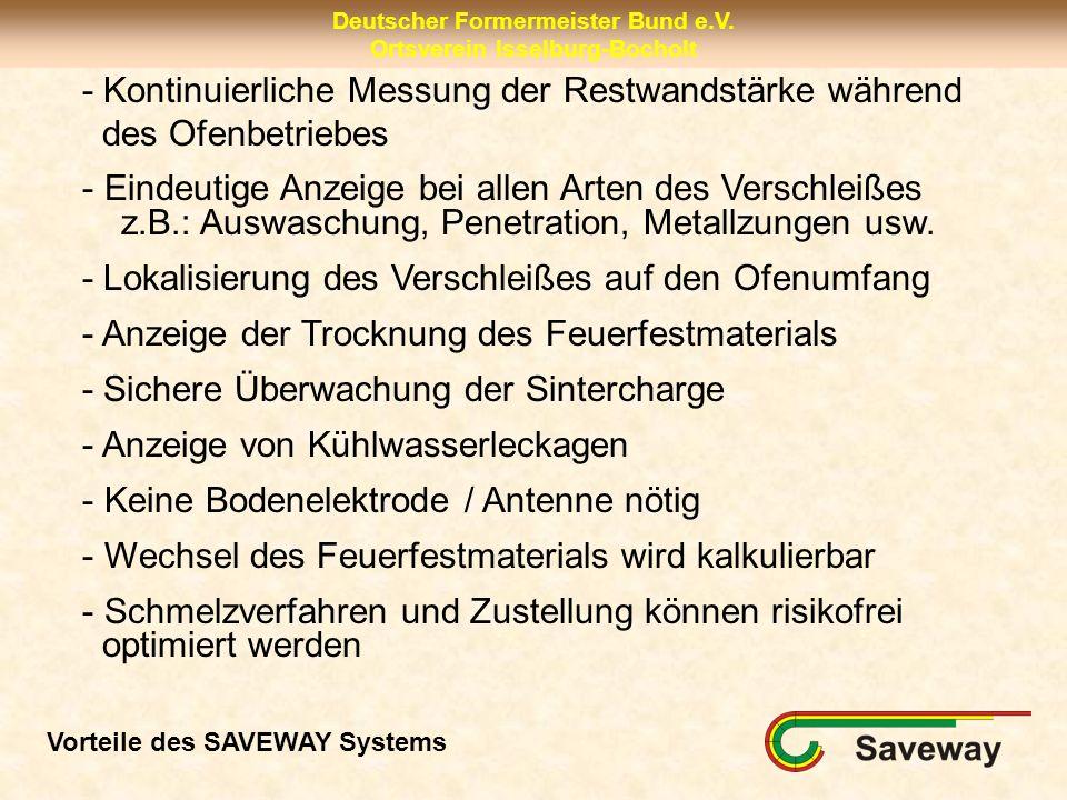 Deutscher Formermeister Bund e.V. Ortsverein Isselburg-Bocholt - Kontinuierliche Messung der Restwandstärke während des Ofenbetriebes - Eindeutige Anz