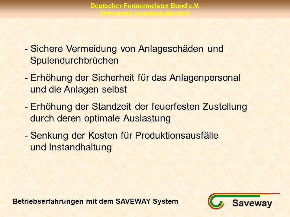 Deutscher Formermeister Bund e.V. Ortsverein Isselburg-Bocholt - Sichere Vermeidung von Anlageschäden und Spulendurchbrüchen - Erhöhung der Sicherheit