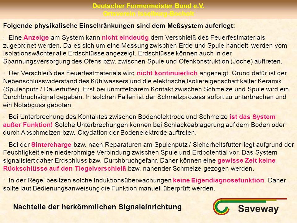 Deutscher Formermeister Bund e.V. Ortsverein Isselburg-Bocholt Folgende physikalische Einschränkungen sind dem Meßsystem auferlegt: · Eine Anzeige am