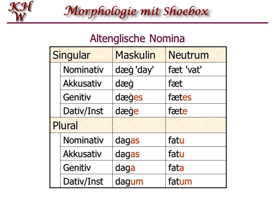 Altenglische Nomina SingularMaskulinNeutrum Nominativ dæġ'day' fæt'vat' Akkusativdæġfæt Genitiv dæġes fætes Dativ/Inst dæġe fæte Plural Nominativ daga