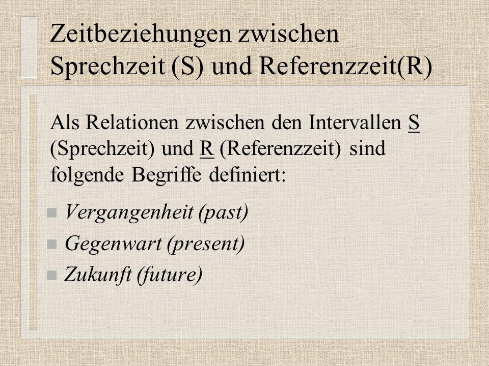 Zeitbeziehungen zwischen Sprechzeit (S) und Referenzzeit(R) n Vergangenheit (past) n Gegenwart (present) n Zukunft (future) Als Relationen zwischen den Intervallen S (Sprechzeit) und R (Referenzzeit) sind folgende Begriffe definiert: