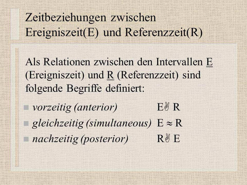 Zeitbeziehungen zwischen Ereigniszeit(E) und Referenzzeit(R) n vorzeitig (anterior)E R n gleichzeitig (simultaneous)E R n nachzeitig (posterior)R E Als Relationen zwischen den Intervallen E (Ereigniszeit) und R (Referenzzeit) sind folgende Begriffe definiert: