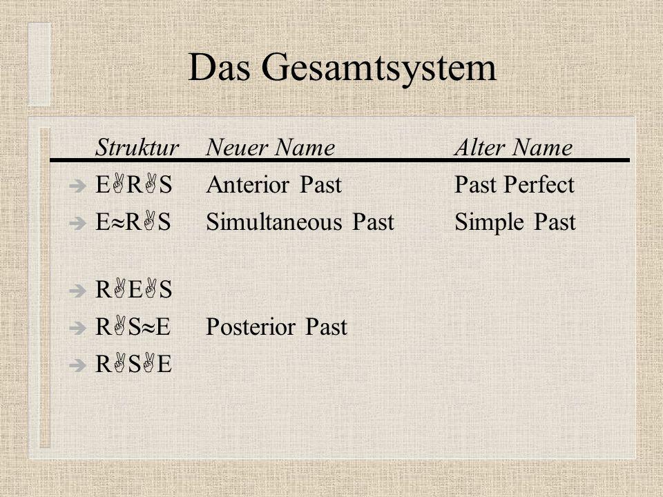 Das Gesamtsystem StrukturNeuer NameAlter Name è E R SAnterior PastPast Perfect è E R SSimultaneous PastSimple Past è R E S è R S E Posterior Past è R S E