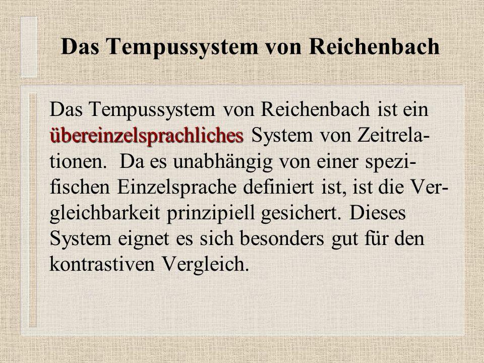 übereinzelsprachliches Das Tempussystem von Reichenbach ist ein übereinzelsprachliches System von Zeitrela- tionen.