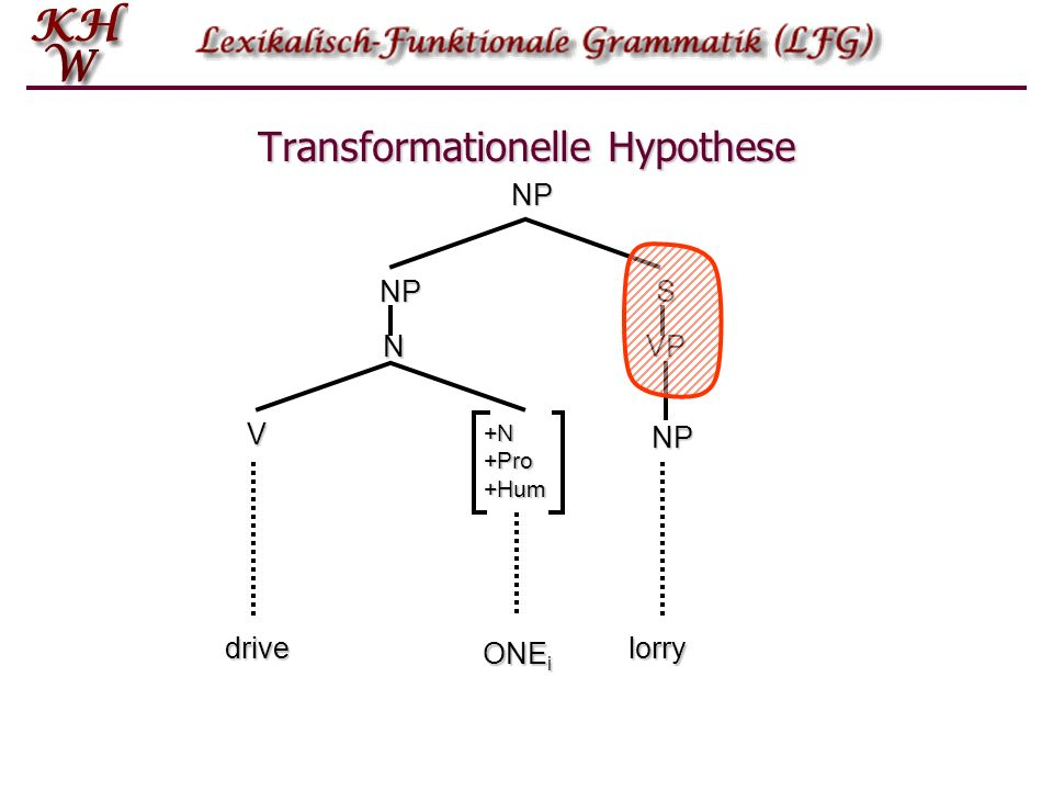 Transformationelle Hypothese NP +N +Pro +Hum NP N S VP NP ONE i lorry V drive