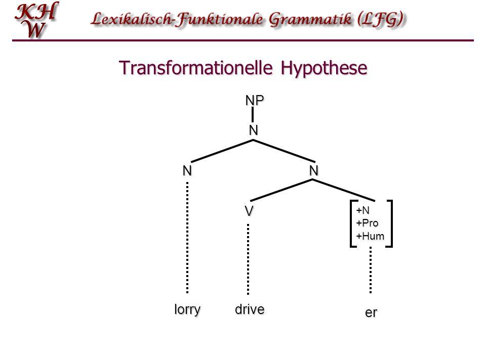 Transformationelle Hypothese NPlorry N +N +Pro +Hum N er V drive N